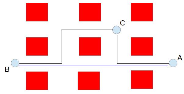 disequazione_triangolare